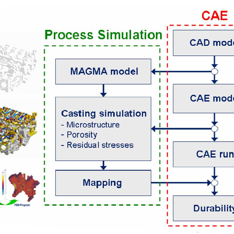 game engine design and implementation pdf download
